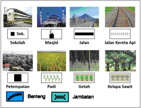 Pandang Darat Fizikal dan Pandang Darat Budaya (Peta Lakar